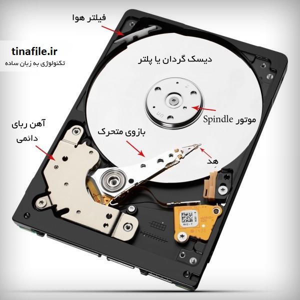 پاورپوینت آشنایی با هارد دیسک