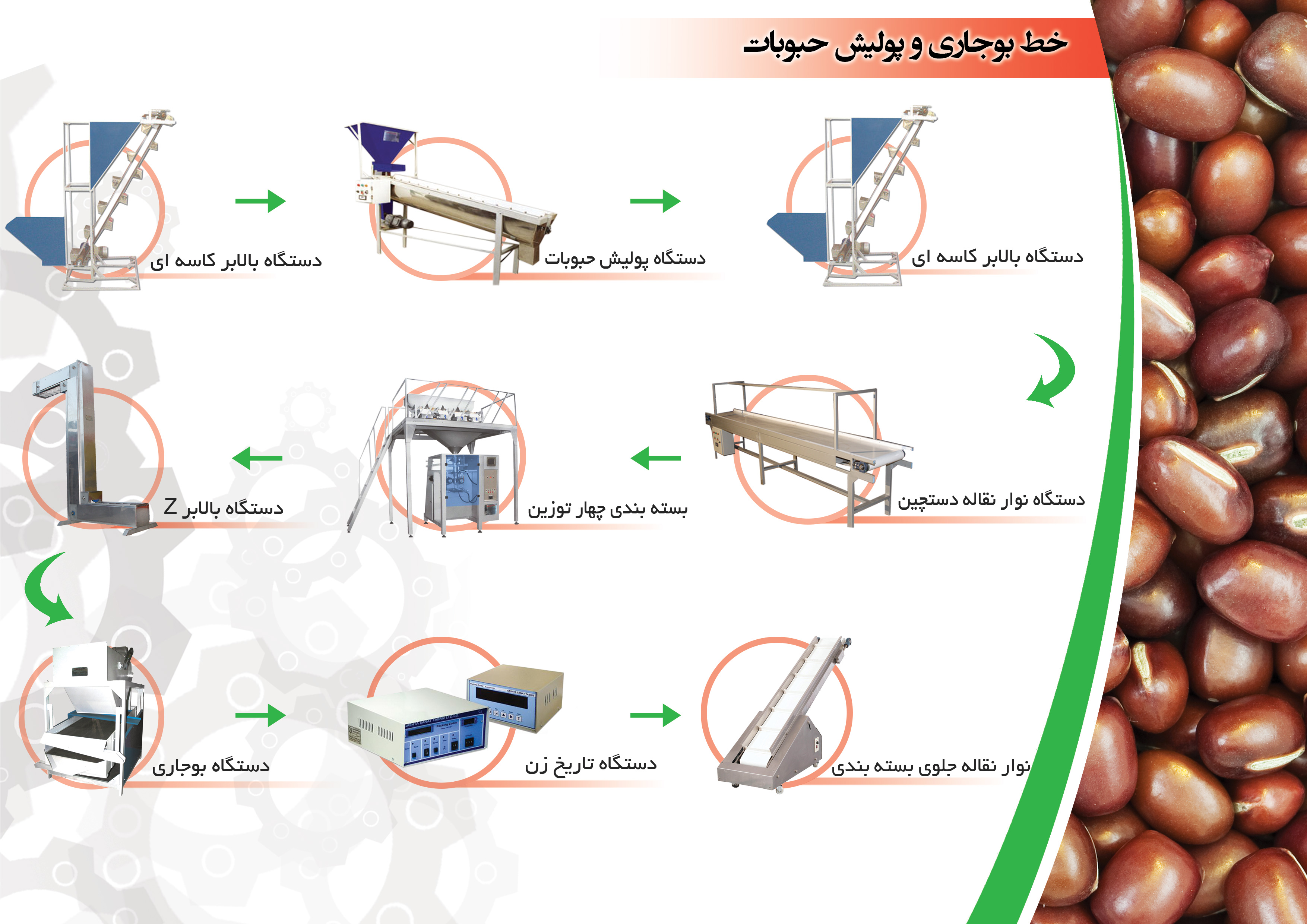 دستگاه های بسته بندی خشکبار و حبوبات